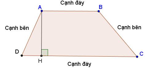 Cách tính diện tích hình thang cân