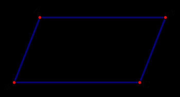 định nghĩa trong hình học Euclide về hình bình hành