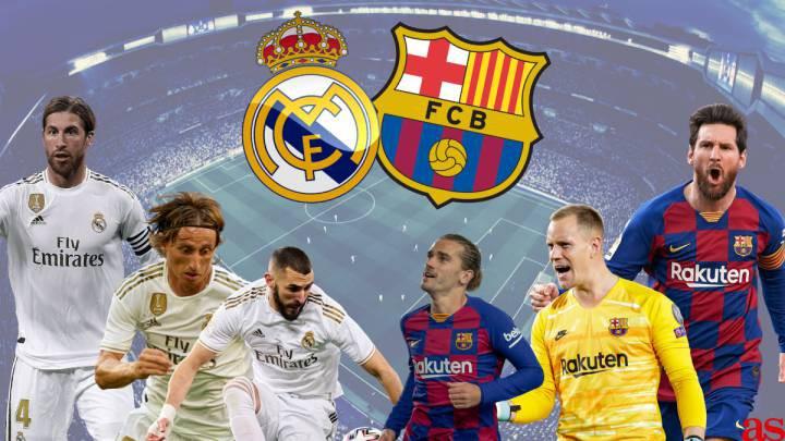 Link xem trực tiếp bóng đá Real Madỉd gặp Barcelona siêu kinh điển 2020