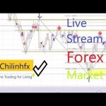 DAY TRADING – How to day trade #LIVE STREAM(LONDON)#chilinhfx-02/11/2018