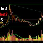 Is Bitcoin In a Bear Market? Cryptocurrency Market Analysis
