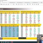 Second wave Covid 19 Money Wizard by Krungsri Securities 29 06 2020