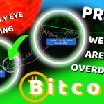 BITCOIN EXACT 2016 REPEAT INCOMING?!! PROOF WE ARE OVERDUE!! MUST SEE EVIDENCE – ONLY MOMENTS AWAY