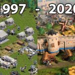 Evolution of AGE OF EMPIRES Games 1997-2020