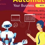 Automate Business with Artificial intelligence, Machine Learning and Blockchain