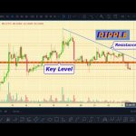 BITCOIN price analytics, BITCOIN prediction, Cryptocurrency Market overview for 01.23.2020