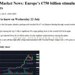 Cryptocurrency Market News Europe s 750 billion stimulus is helping Bitcoin and others
