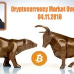 Cryptocurrency Market Overview | 04.11.2019 by @cryptospa