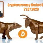 Cryptocurrency Market Overview (EN) | 21.07.2020 by @cryptospa