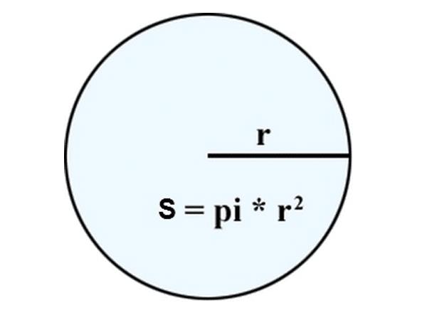 Diện tích hình tròn là độ lớn của hình tròn chiếm trên một bề mặt nhất định